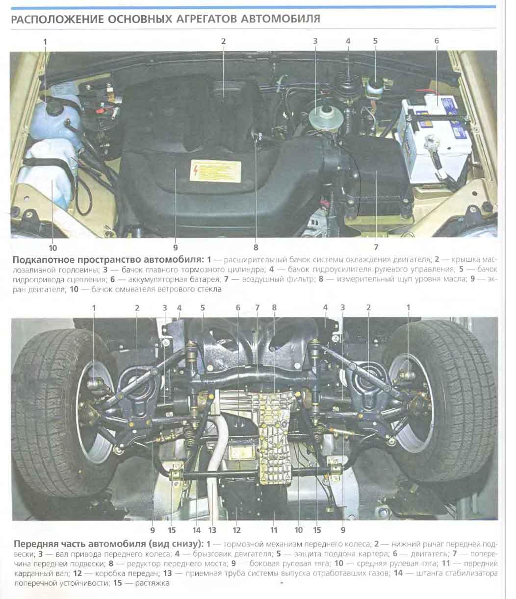Схема подкапотного пространства шевроле