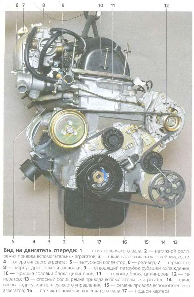 Нива шевроле ремонт своими руками двигатель от
